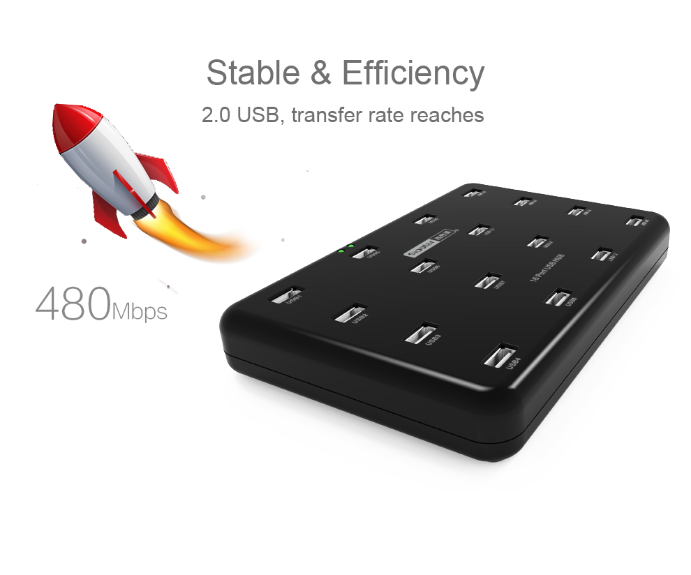Sipolar well work 16 ports USB HUB for an e-reader, cameras and Touch Monitor,and used for SD card and USB sticks