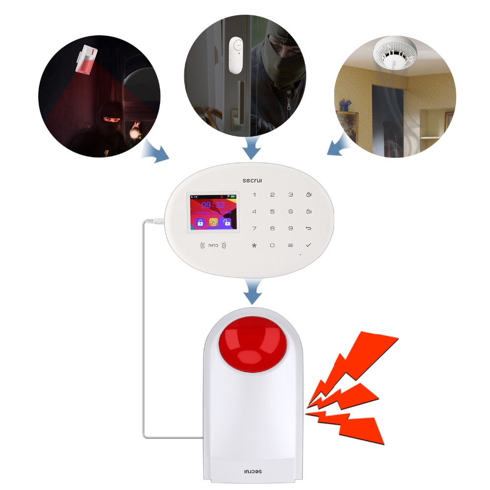 Secrui J008 Wireless Strobe Siren Audible Visual Alarm Flash Horn Flash Light For Home Business Alarm Security frs 133t el frs 140