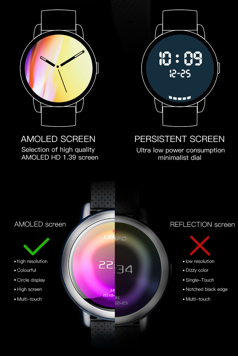 LEMFO LEM8 4G Smart Watch Android 7.1.1 GPS Smartwatch Men 2GB 16GB 580Mah Battery 1.39 Inch AMOLED Screen Sport Watch 8