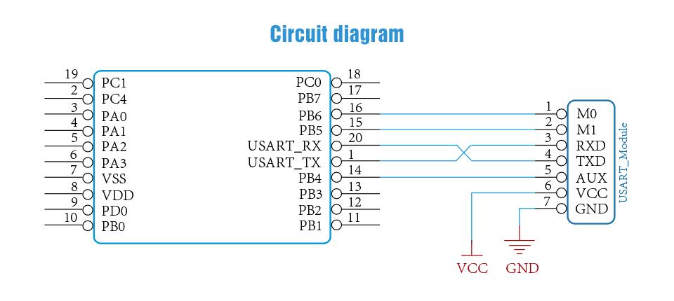 E45-TTL-100 SX1276 868MHz LoRa Module (6)