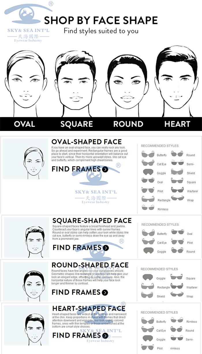 face choose
