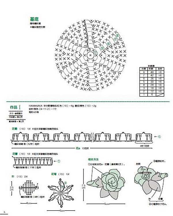 Nuevo 100 Crochet patrones de tejer libro de lana ramillete japonés ...