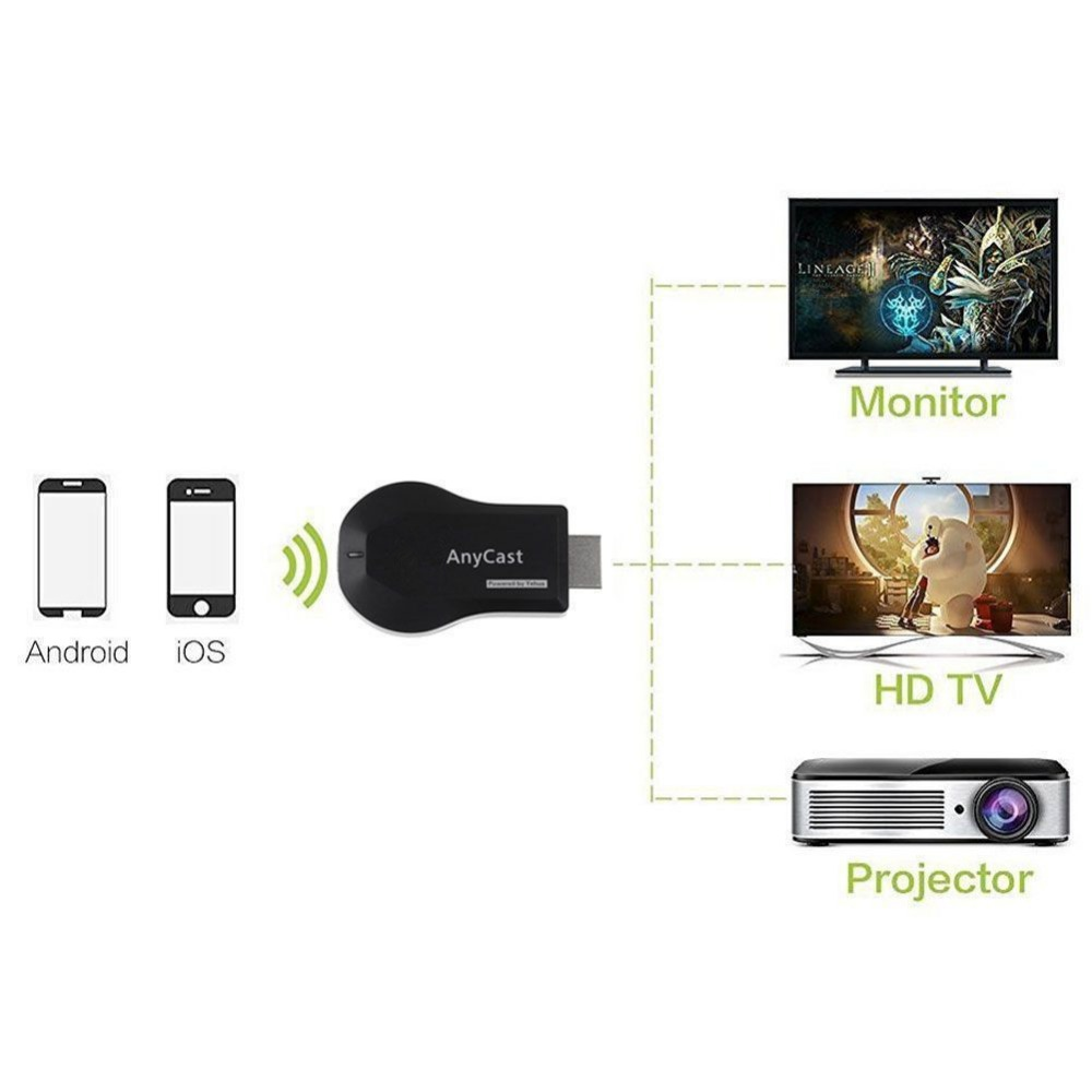 128M Anycast M2 M9 Plus  Miracast Any Cast AirPlay TV Stick HDMI Wifi Display Receiver Dongle For IOS Andriod128M Anycast M2 M9 Plus  Miracast Any Cast AirPlay TV Stick HDMI Wifi Display Receiver Dongle For IOS Andriod