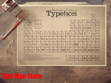 Buy table periodic poster and get free shipping on aliexpress qunexc vintage retro periodic table elements wall stickers urtaz Choice Image
