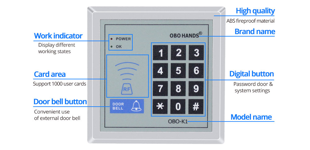 OBO HANDS rfid keypad door access control system kit electric ...
