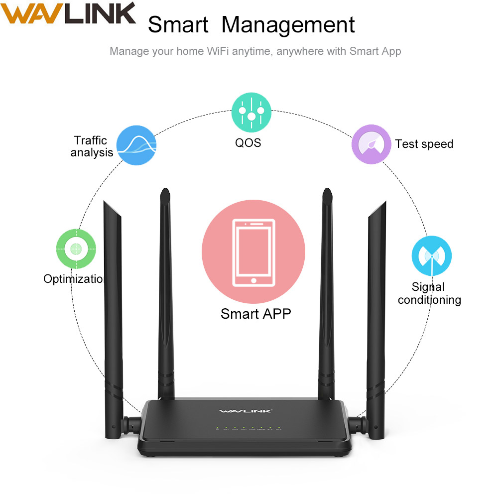 medium resolution of wavlink 2 4g 300 mbps wireless smart wifi router repeater access point with 4 external antennas wps button ip qos n300 wifi app