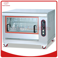 GB366 Gas Chicken Rotisseries
