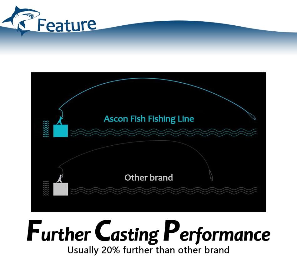 8 STRAND BRAIDED FISHING LINE 1000 M 1094 YD MULTIFILAMENT FISHING LINE (10)