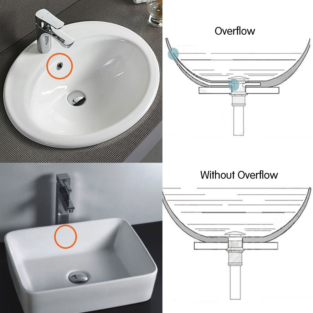 Basin Sink Drain Pop Up Waste Vanity With Overflow Drainer Lavatory Plumbing Stopper Bathroom Strainer Accessories In Drains From Home