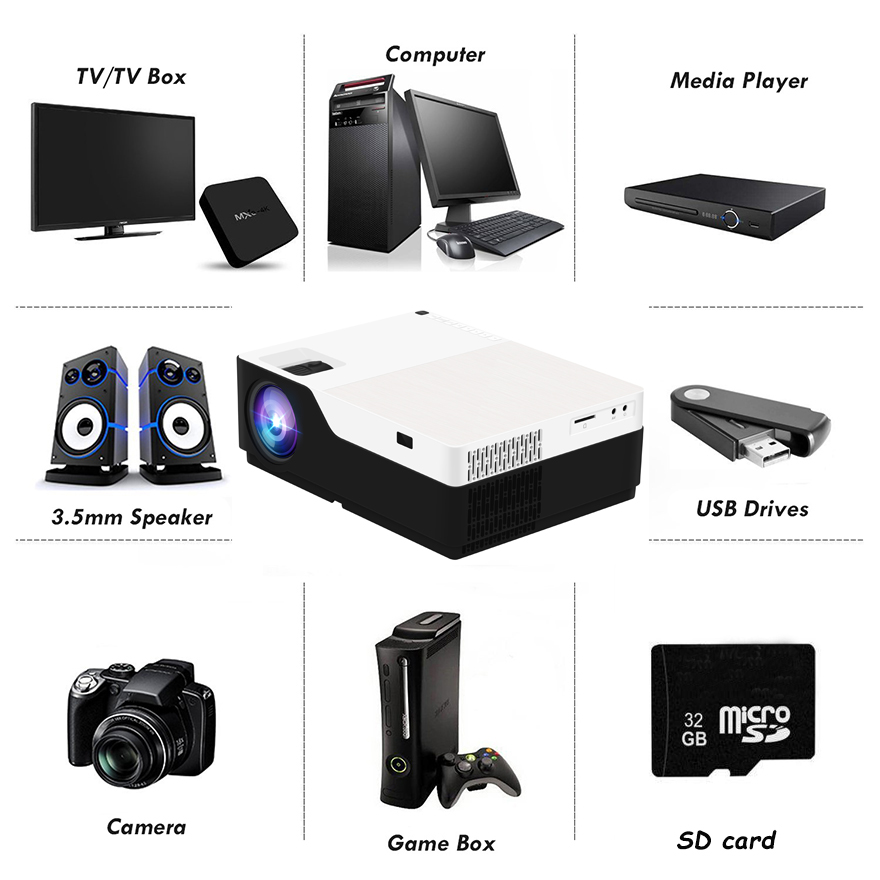 Image 5 - Smartldea M18 1080P Full HD 3D home theater Projector 5500 lumens LED Video game Proyector native 1920 x 1080 cinema Beamer-in LCD Projectors from Consumer Electronics