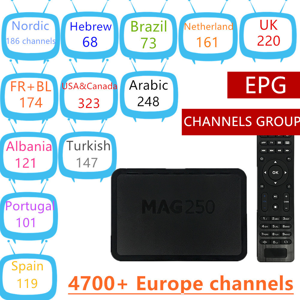 Scandinavian IPTV Mag250 Linux System IPTV Processor STi7105 Top Quality IPTV BOX MAG 250 Norway Sweden Denmark IPTV 4700 Live wavelets processor