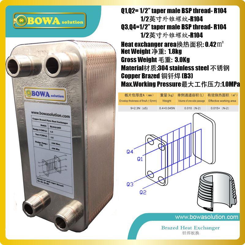 Brazed plate heat exchanger, Wort Chiller, 304Stainless Steel Material - 30 Plates Brewing Chillers, Homebrew Wort Chillers