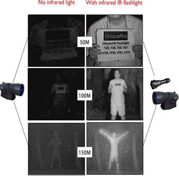 UniqueFire T20 IR 940nm 1/3 Mode LED Vision Nocturne Lampe De Poche Lumière Infrarouge Réglable Zoomable Tactique 38mm Lentille Convexe Torche