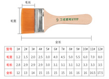 Wonderful Watercolor Brush with Wooden Handle Multi-size and Multi-purpose Flexible Nylon Brush Art Supplies Painting Stationery