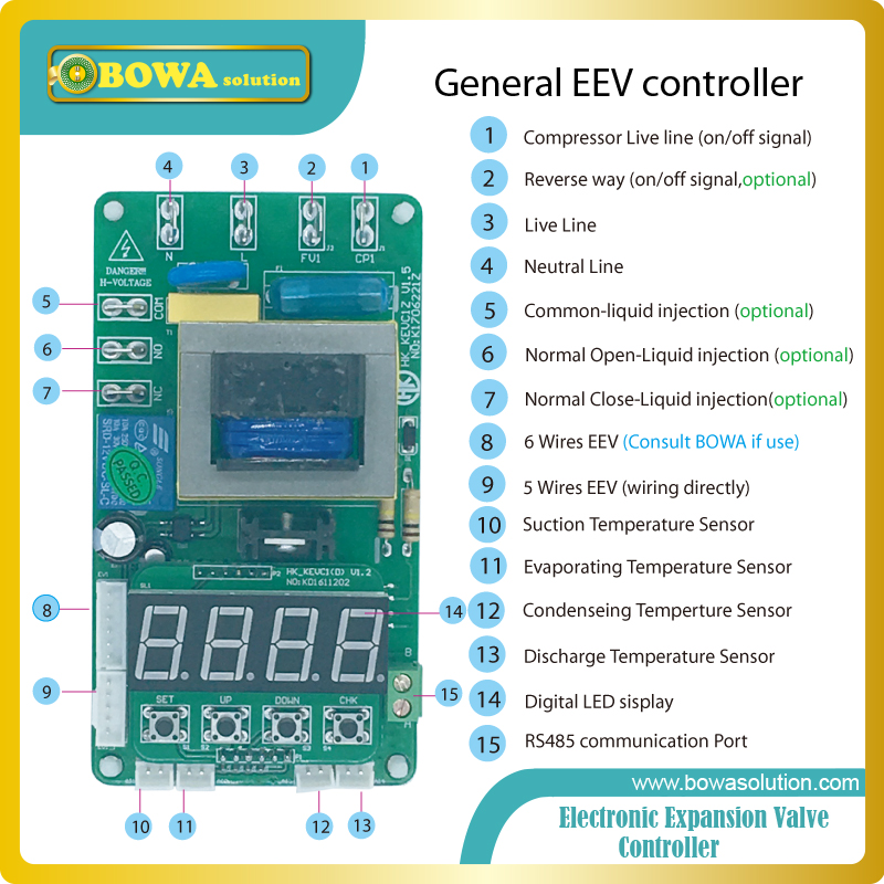General EEV superheater controller with RS485 commuction port provide possiblity to develop further by system manufacturers