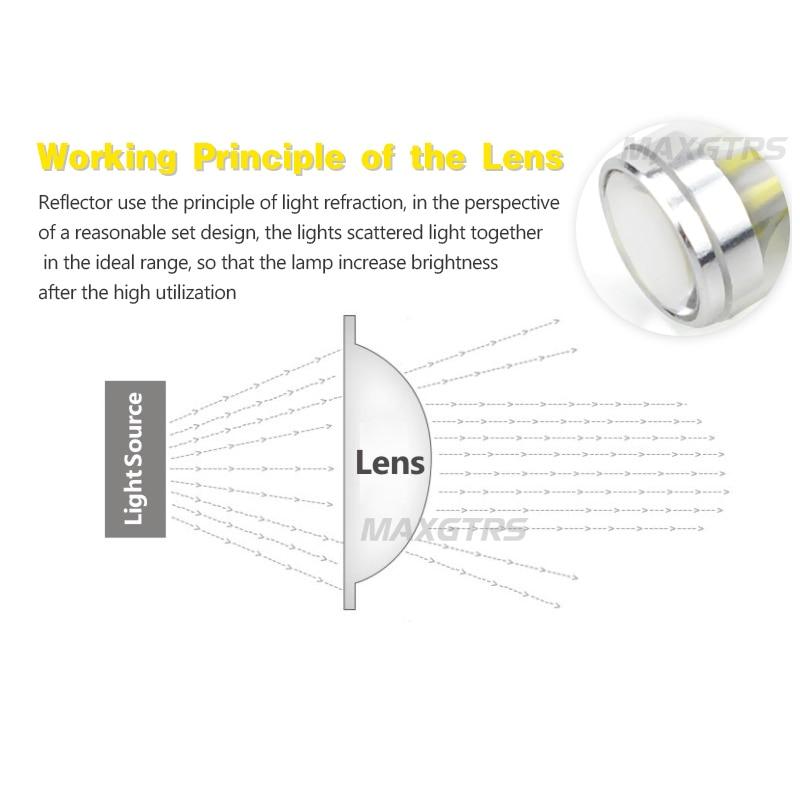 2X T15 912 921 W16W LED 30W Extreme Bright Cree Chip XBD-glödlampor - Bilbelysning - Foto 6