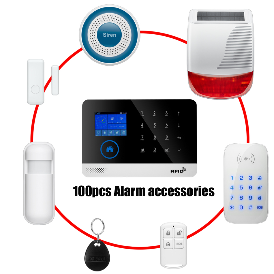 Kit Central Alarma Wifi y Gsm