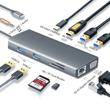 Type Laptop Megoo VGA/HDMI/Ethernet/USB3.0/Card