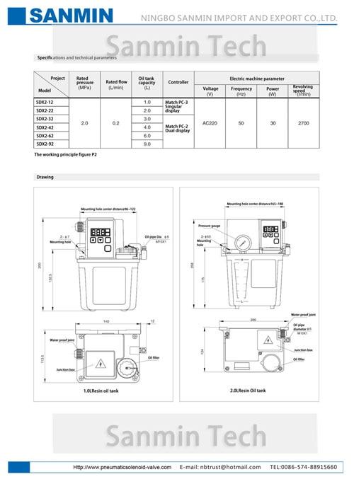 2017 Sanmin Lubrication Pump-6