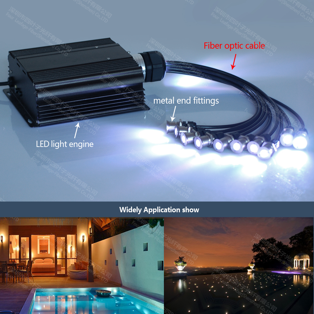 18mm led floor tile light end glow fiber optic patch cord cable light for outdoor lighting decoration in optic fiber lights from lights lighting on  [ 1000 x 1000 Pixel ]