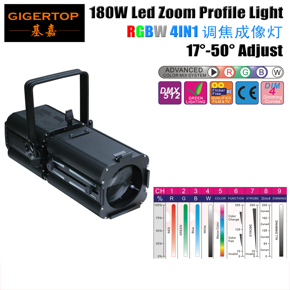 TP-006 180W RGBW 4IN1 Aluminum Led Profile Light 100V-240V LED Ellipsoidals Manual Focus LED Profile Spot Big Led Scanner freeshipping tiptop 200w led profile spot rgbw 4in1 stage wash effect cast aluminum gobo frame spring clip safety zoom tp 007
