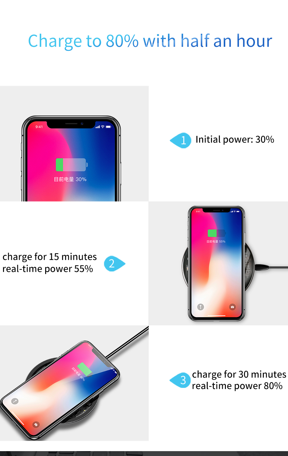 Best  mobile phone wireless chargers