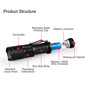 Image 3 - Goodland LED Flashlight Portable LED Torch Waterproof Tactical Flashlight Mini Powerful  Zoomable 3 Mode For Camping Bicycle