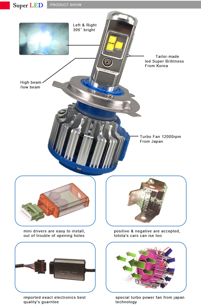 Buy H7 Led Headlight Pair Plugplay Car Conversion Aliexpresscom 43 Inch 288w Cree Work Light Bar Wiring Kit Bulbs 12v Automotive Headlamp Replace Xenon Bulb Halogen Super