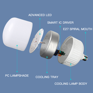 Image 5 - LED lamp E27 LED Bulb AC 220V 230V 240V 50W 40W 30W 20W 15W 10W 5W Lampada LED Spotlight Cold White Warm White lamp Lamps light