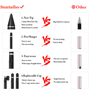 Image 5 - Suntaiho, nuevo, para Apple Pencil stylus, pluma de alta precisión, lápiz táctil para iPhone iPad Pro/ 1 / 2 / 3 / 4 / iPad mini