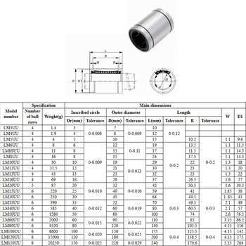 100pcs/lot LM8UU 8mm linear bushing linear bearings CNC 3D printer parts