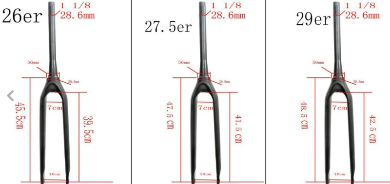 New full carbon fiber mountain bike fork bicycle forks 26 27.5 29ER IN mtb carbon fork 3k glossy and matte бокорез three mountain in japan sn130 3 peaks