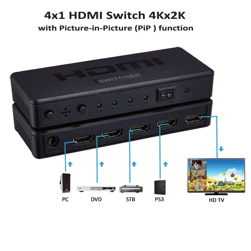2017 New Mini 4 Port HDMI Switch HDMI Switcher 4x1 Converter Adapter Support 4K x 2K with Picture-In-Picture Function Plastic ...
