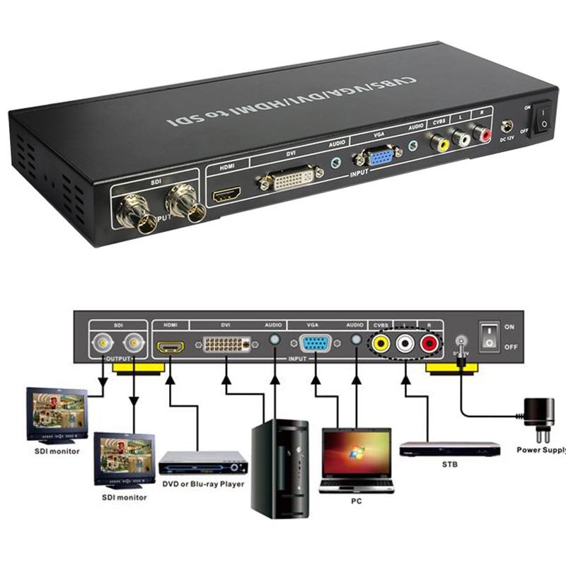 Все для SDI сплиттер ретранслятора продлен 2 Порты и разъёмы масштабирования преобразователь композитных VGA DVI AV HDMI сигнала HD видео 3g SDI цифров