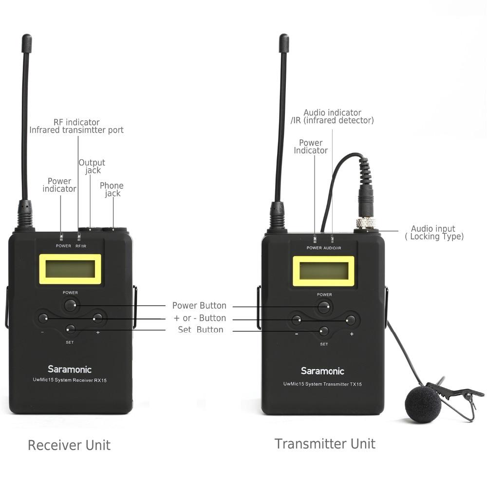 Sistema de micrófonos inalámbricos Saramonic, micrófono - Audio y video portátil - foto 2