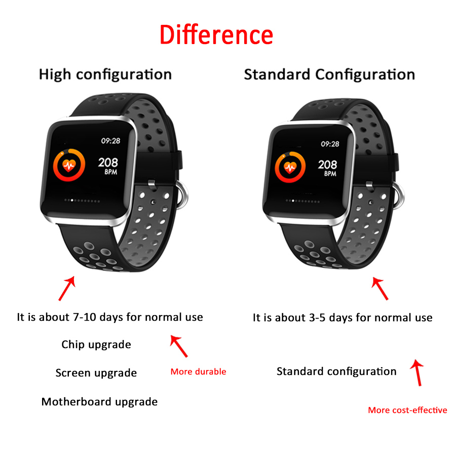 Image 3 - HORUG Smart Band Fitness Bracelet Smart Activity Tracker Bluetooth Smart Wristband Waterproof  Watch Electronic Health Monitor-in Smart Wristbands from Consumer Electronics