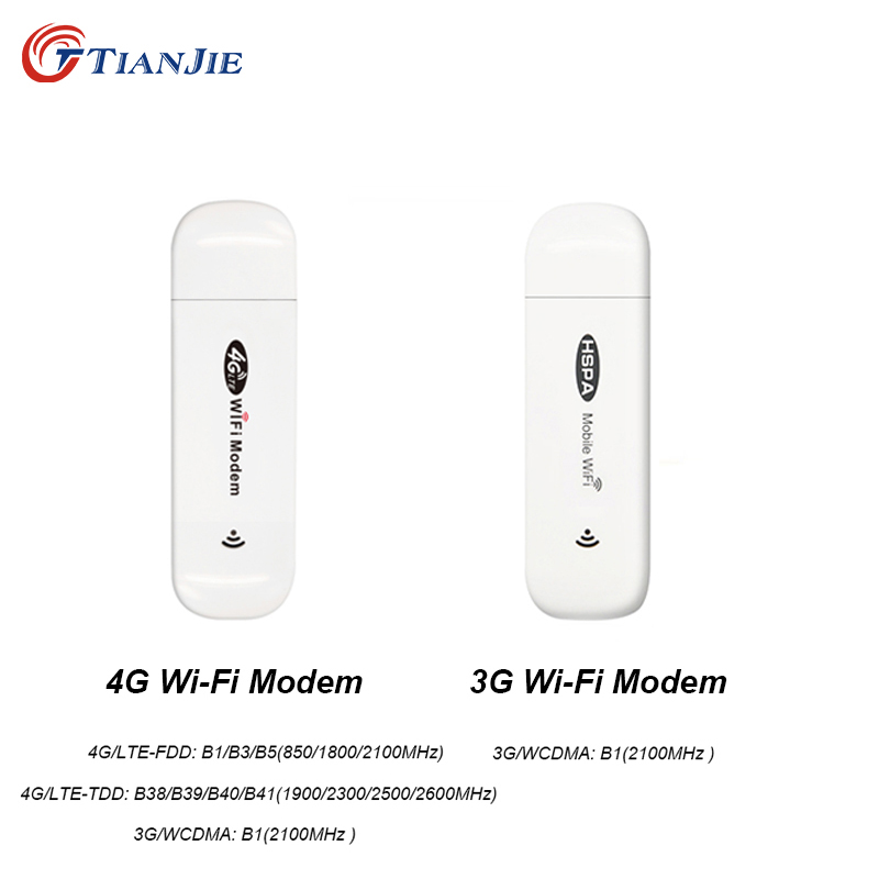 TIANJIE 3G 4G wifi modem Dongle router car WiFi mobile pocket Mini Wireless  USB Hotspot with SIM Card Slot And Memory card slot