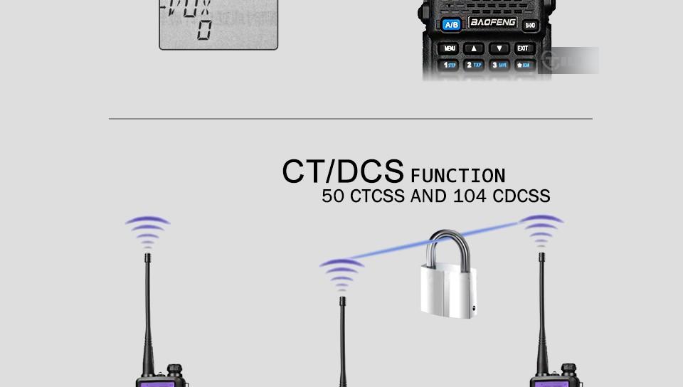2шт Баофэн УФ-5R рация УКВ/UHF136-174 МГц и усилитель;amp; 400-520mhz двухдиапазонный двухстороннее радио Baofeng УФ 5R для портативной рации uv5r