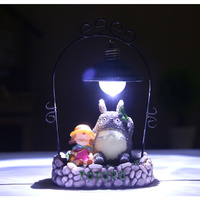 Miyazaki Jun Totorot Doll Ornaments Night Light Zakka Japanese Groceries Creative Resin Crafts Study Lamp For