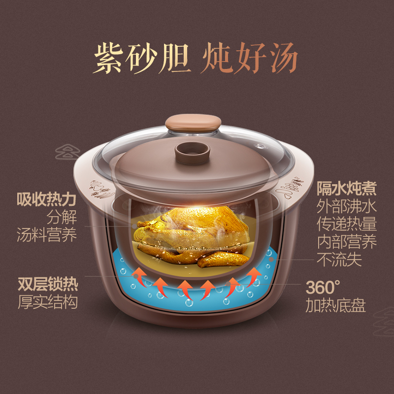 Медведь 3.5l полностью автоматический Электрический Плита Исин воды тушить суп каши горшок