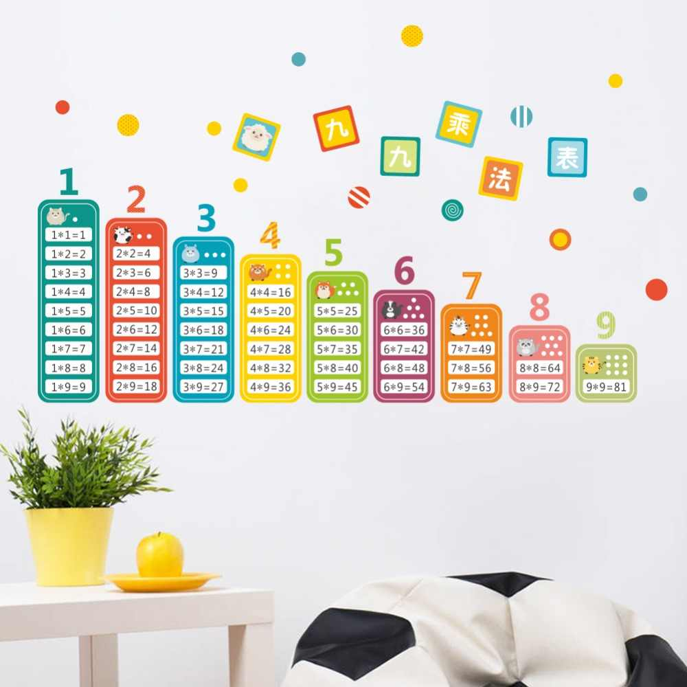 Enjoy Cooking Time Cartoon Kitchen Dining Room Wall Sticker Decor Wall N3