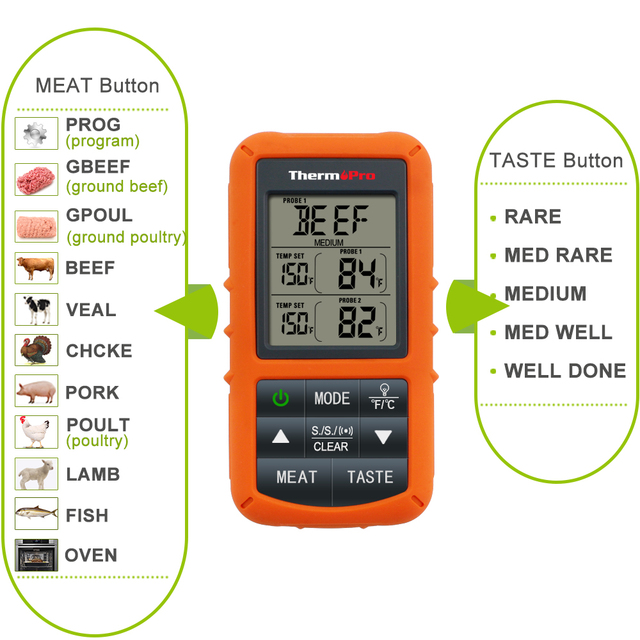 ThermoPro TP-20 Remote Wireless Digital Meat BBQ, Oven Thermometer Home Use Stainless Steel Probe Large Screen with Timer