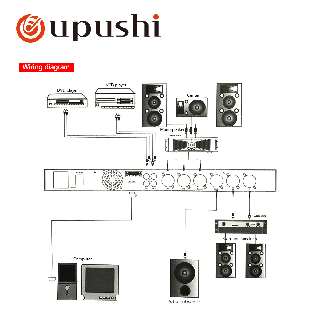 Oupushi DSP-X5 Karaoke Pre-effects KTV Professional Digital Audio Echo  Effect Processor Conference