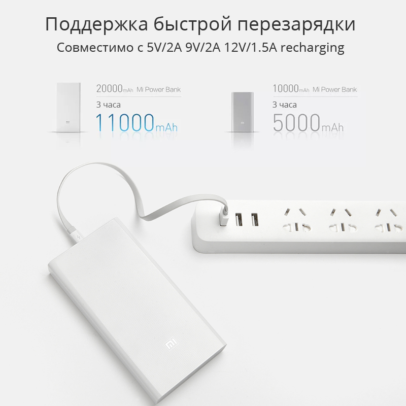 xiaomi портативный с доставкой из России