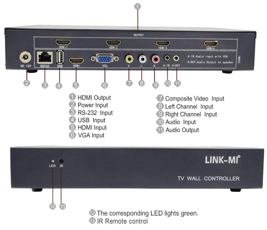 TV04 Video Wall Controller HDMI VGA AV USB Processor2x2 (2)