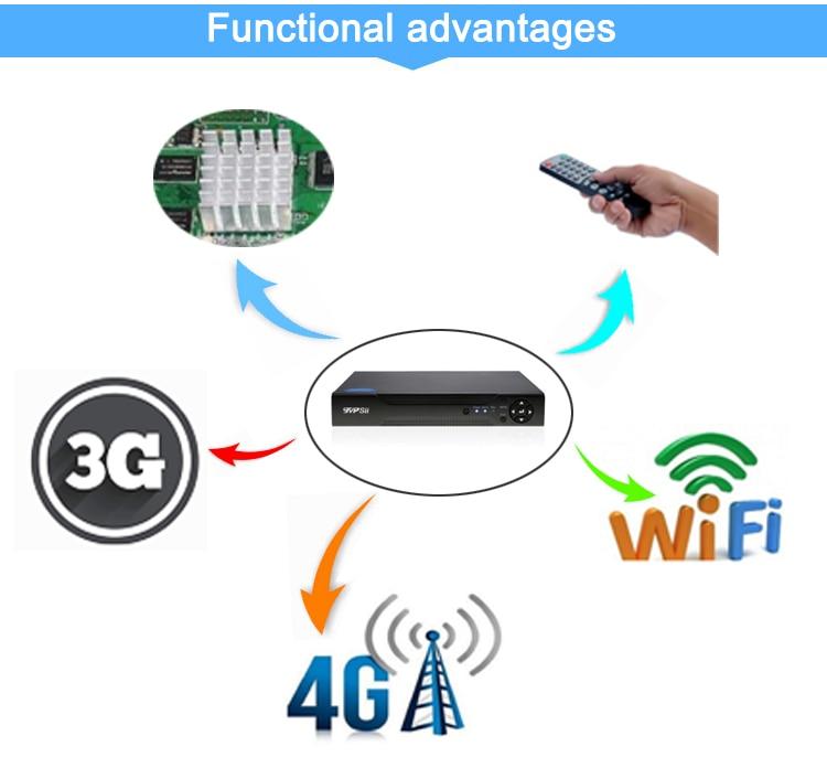 Hi3536C XMeye Surveillance Video Recorder 8MP 4K 8CH 8 Channel one SATA Audio WIFI Onvif  IP Camera CCTV NVR Free Shipping
