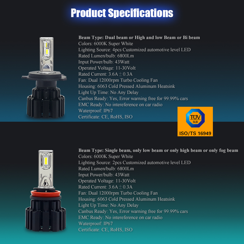 CNSUNNYLIGHT Car Headlight LED H7 H11 H8 9005 HB3 9006 HB4 9012 D1 D2 D3 D4 H4 H13 45W 6800Lm each Bulb Brighter than HID Xenon Light (3)