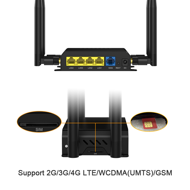 Image 4 - Wireless mobile router 300mbps long range antenna wifi plug internet wifi network routeur 4g lte with sim card slot-in 3G/4G Routers from Computer & Office
