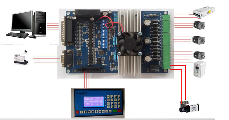 TB6600  3aixs Engraving machine drive plate Stepper Motor Driver Controller Board Mach3 stepper motor drive 2ph 2a 0 6nm nema23 57mm 24 50vdc for cnc engraving machine 57hs06 m542