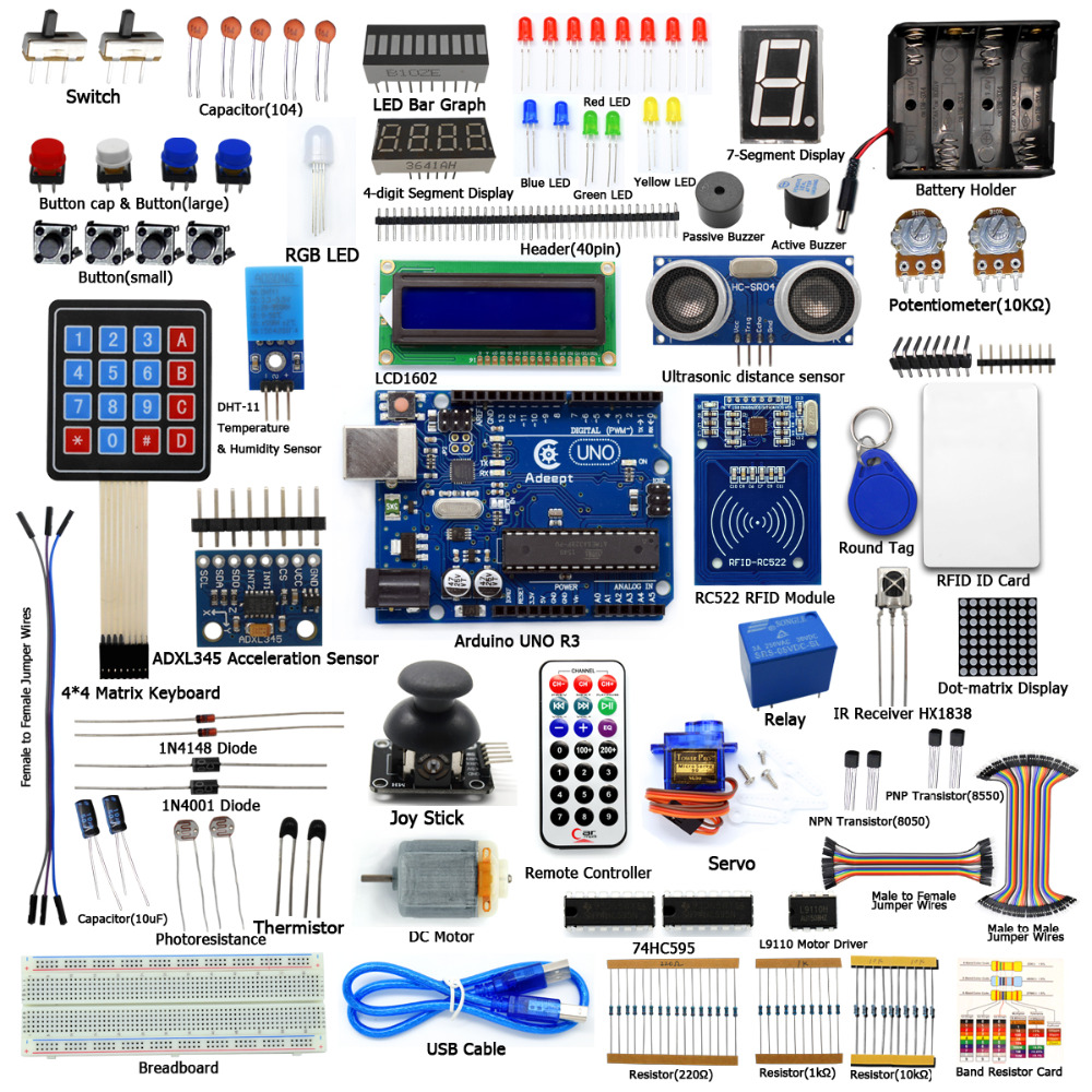 Adeept New RFID Starter Leaning Kit for Arduino UNO R3 with Guidebook from  Knowing to Utilizing RC522 13 56Mhz Book diy diykit-in Replacement Parts &